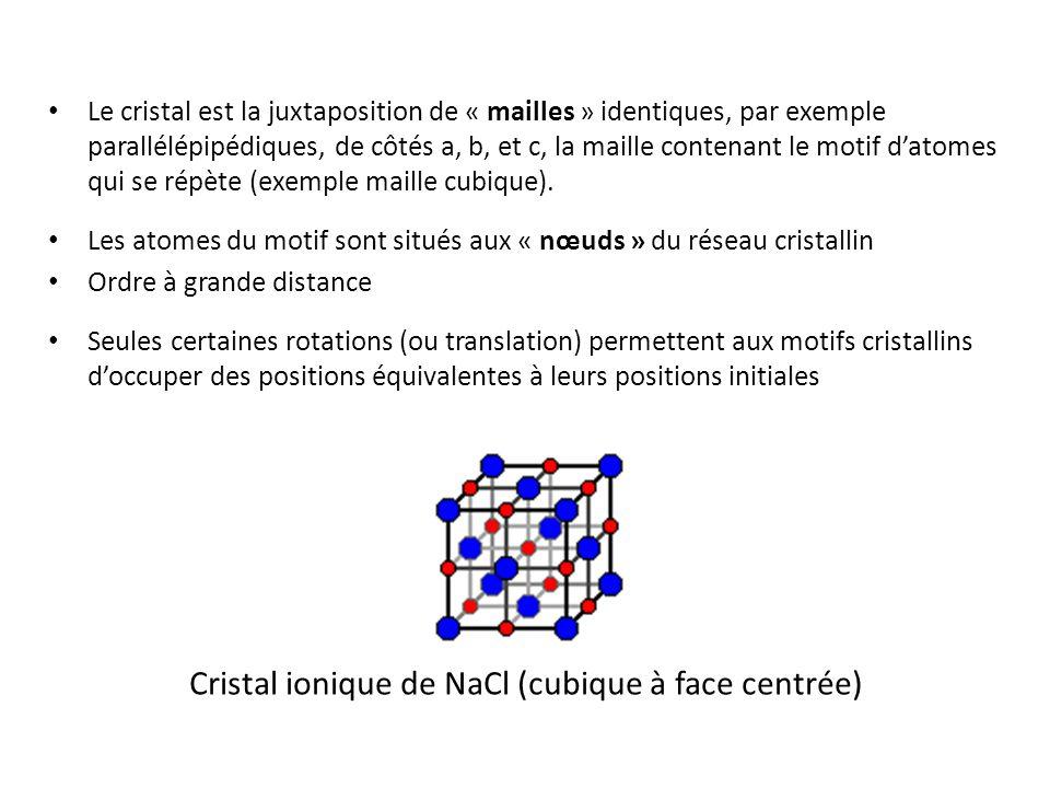 Cristal ionique de NaCl (cubique à face centrée)