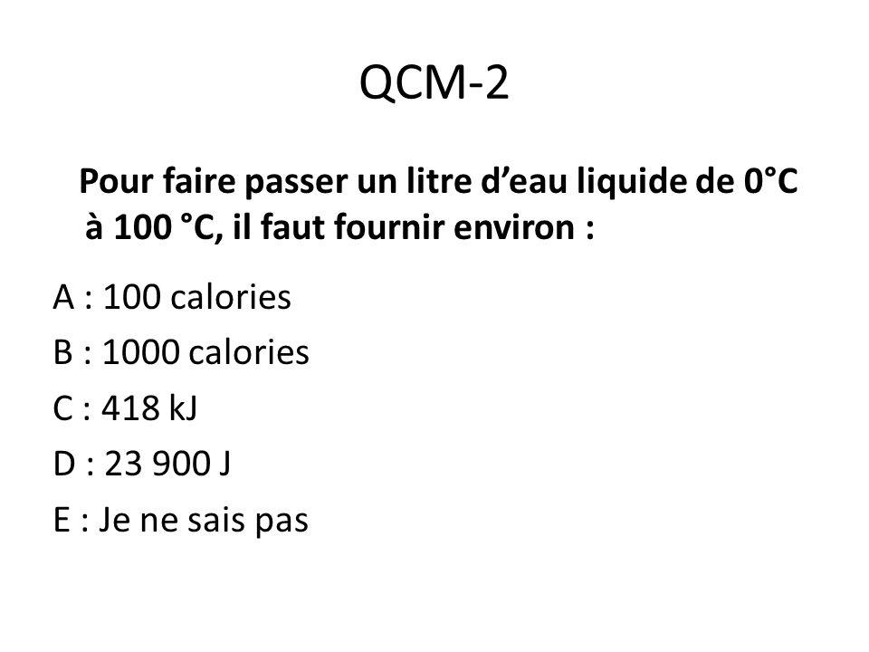 QCM-2