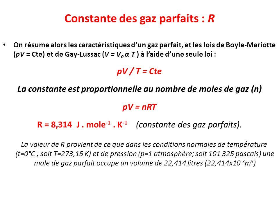 Constante des gaz parfaits : R