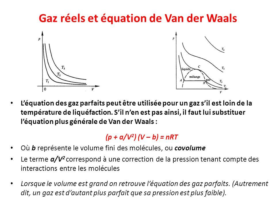 Gaz réels et équation de Van der Waals