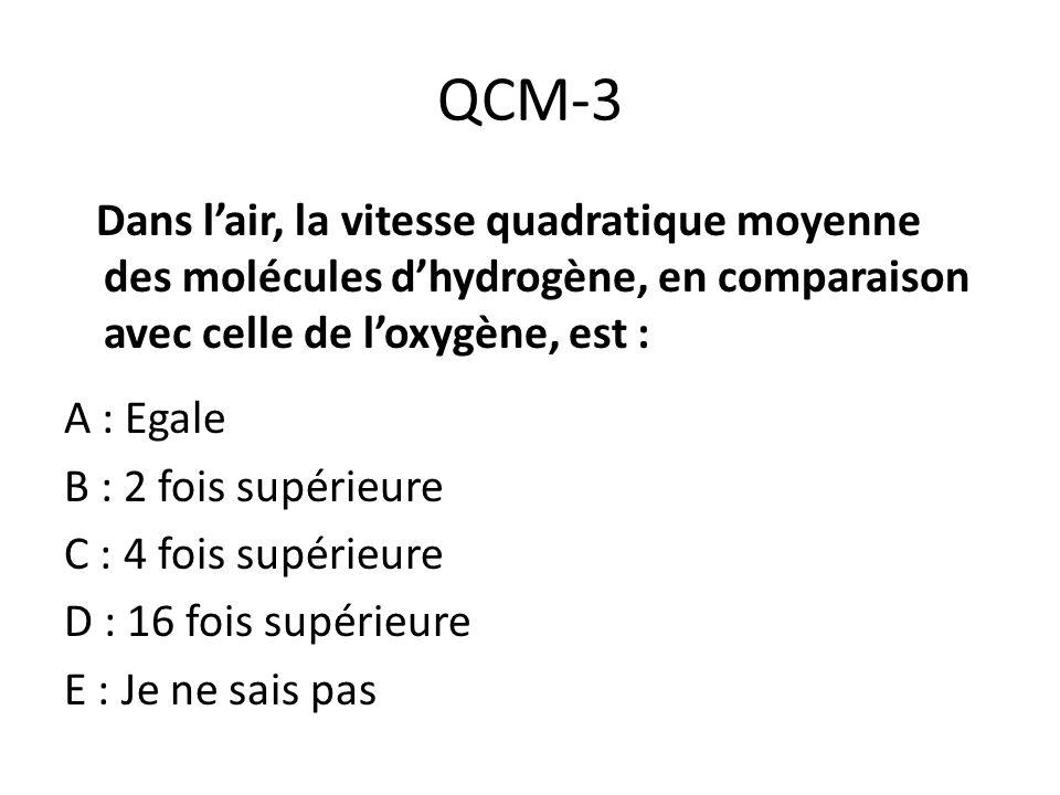 QCM-3