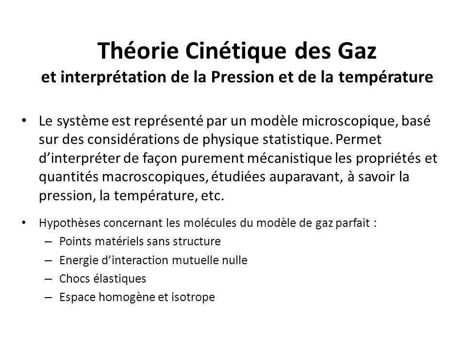 Théorie Cinétique des Gaz et interprétation de la Pression et de la température