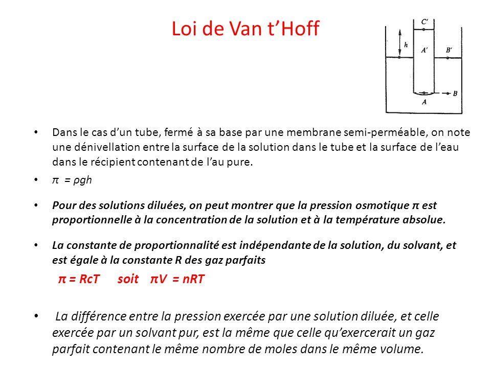 Loi de Van t'Hoff π = RcT soit πV = nRT