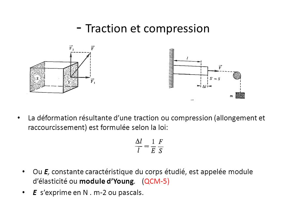 - Traction et compression