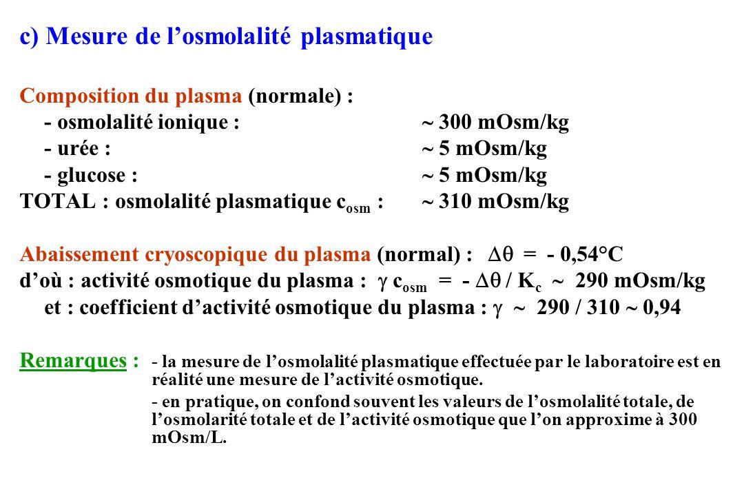 COURS DE BIOPHYSIQUE. - ppt video online télécharger