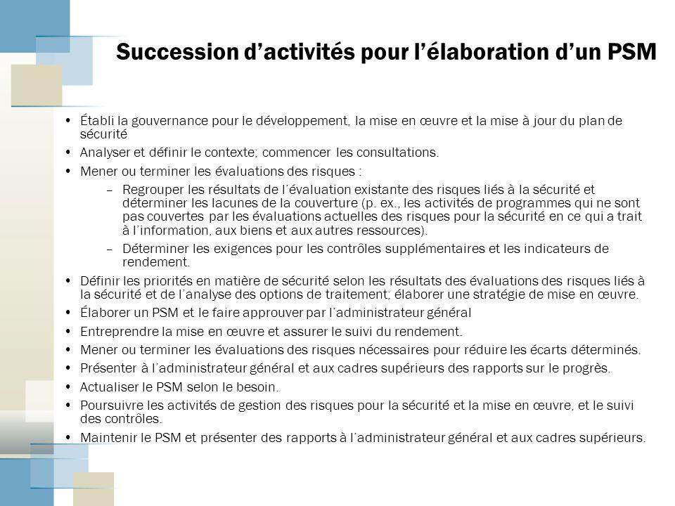 Succession d'activités pour l'élaboration d'un PSM