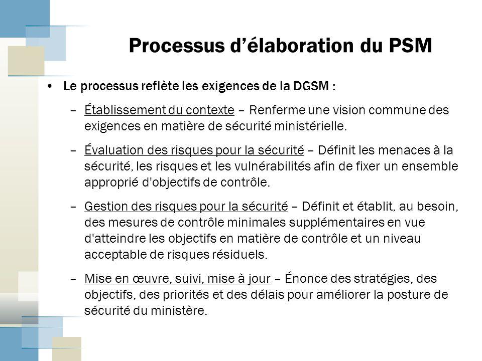 Processus d'élaboration du PSM