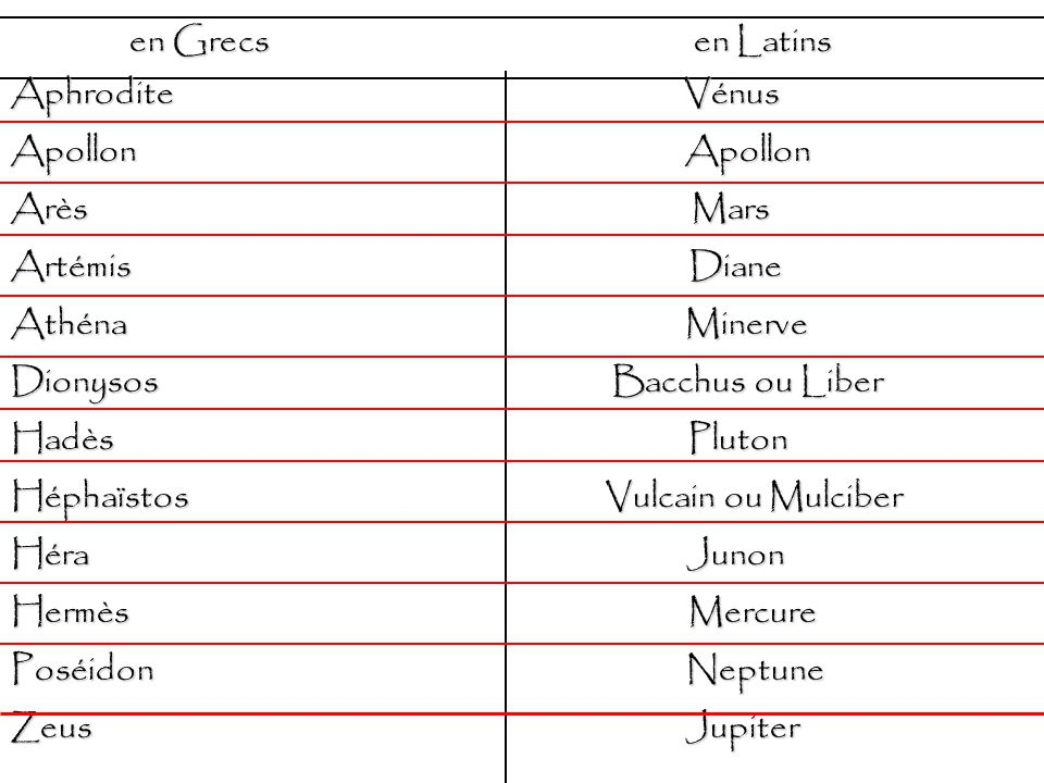 en Grecs en Latins