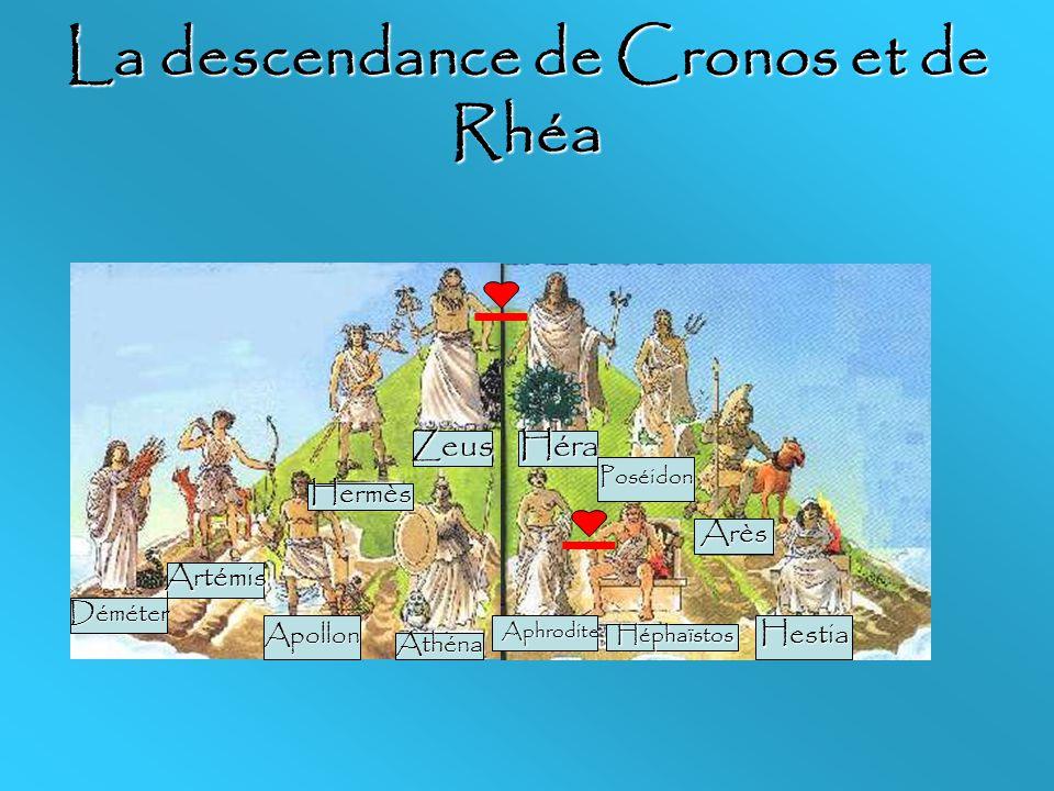 La descendance de Cronos et de Rhéa