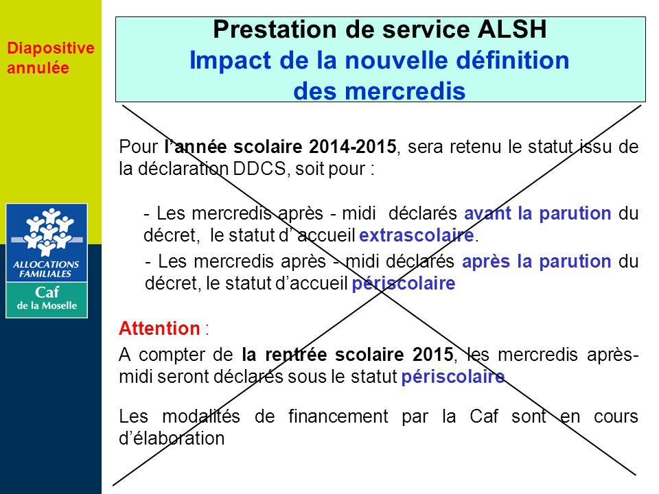 Prestation De Service Caf Alsh