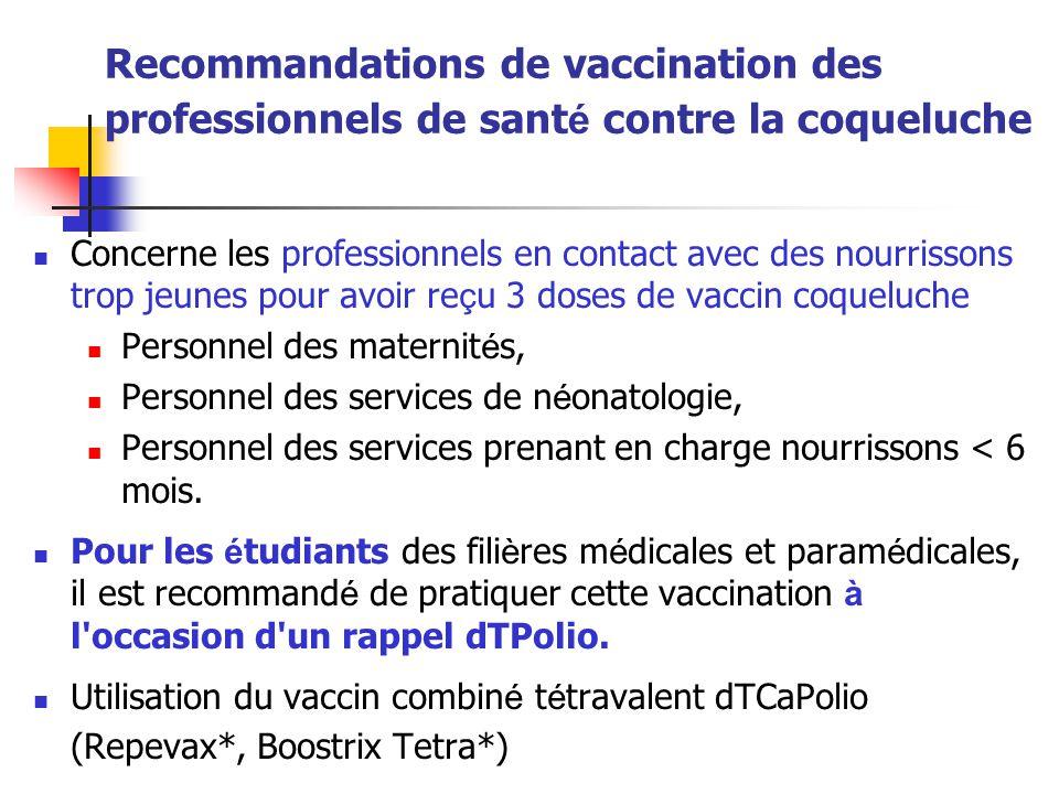vaccination des professionnels de sant ppt video online t l charger. Black Bedroom Furniture Sets. Home Design Ideas