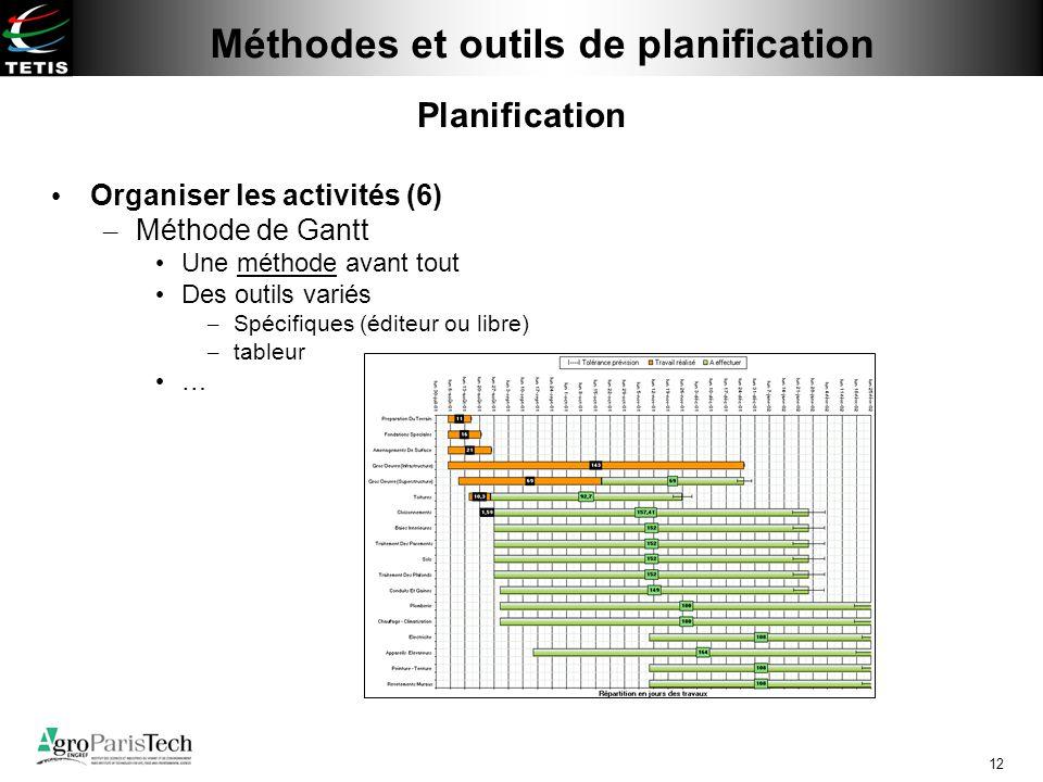 M thodes et outils de planification ppt video online for Outil de planification de cuisine