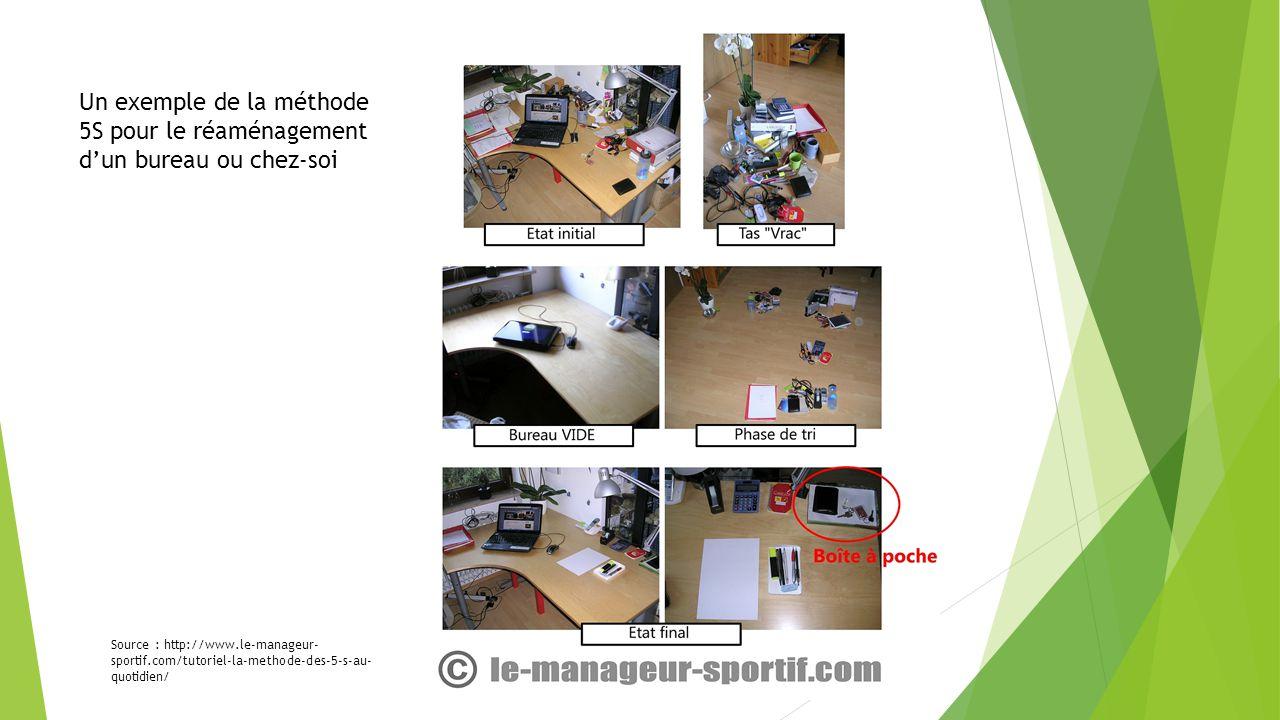 la methode 5s objectifs p dagogiques ppt video online t l charger. Black Bedroom Furniture Sets. Home Design Ideas