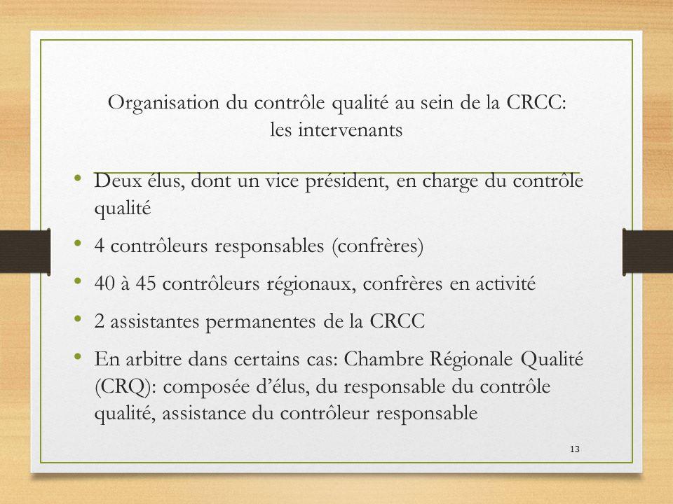 Charte du controle qualite ppt t l charger - La chambre des officiers controle de lecture ...