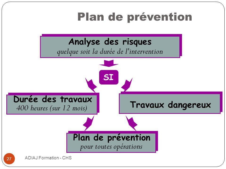 Acqu rir les savoir faire ppt t l charger for Plan de prevention des risques entreprises exterieures