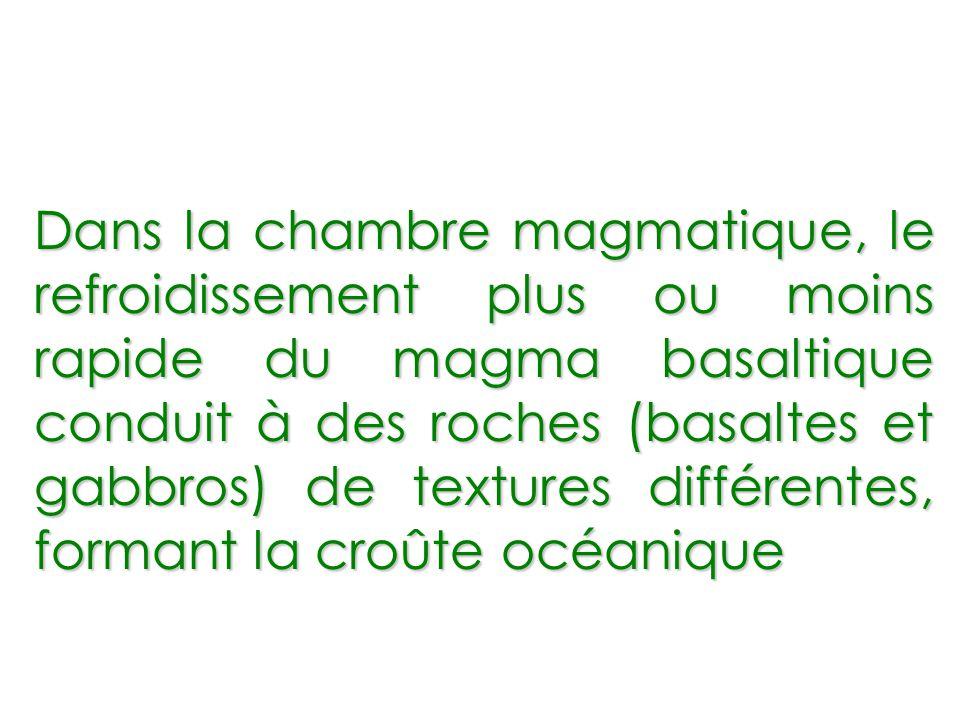 Dans la chambre magmatique, le refroidissement plus ou moins rapide du magma basaltique conduit à des roches (basaltes et gabbros) de textures différentes, formant la croûte océanique