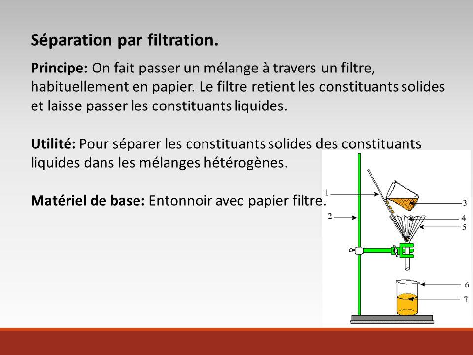 Séparation par filtration.