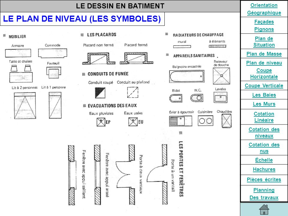 Etudes des constructions ppt video online t l charger for Les plans de lowe