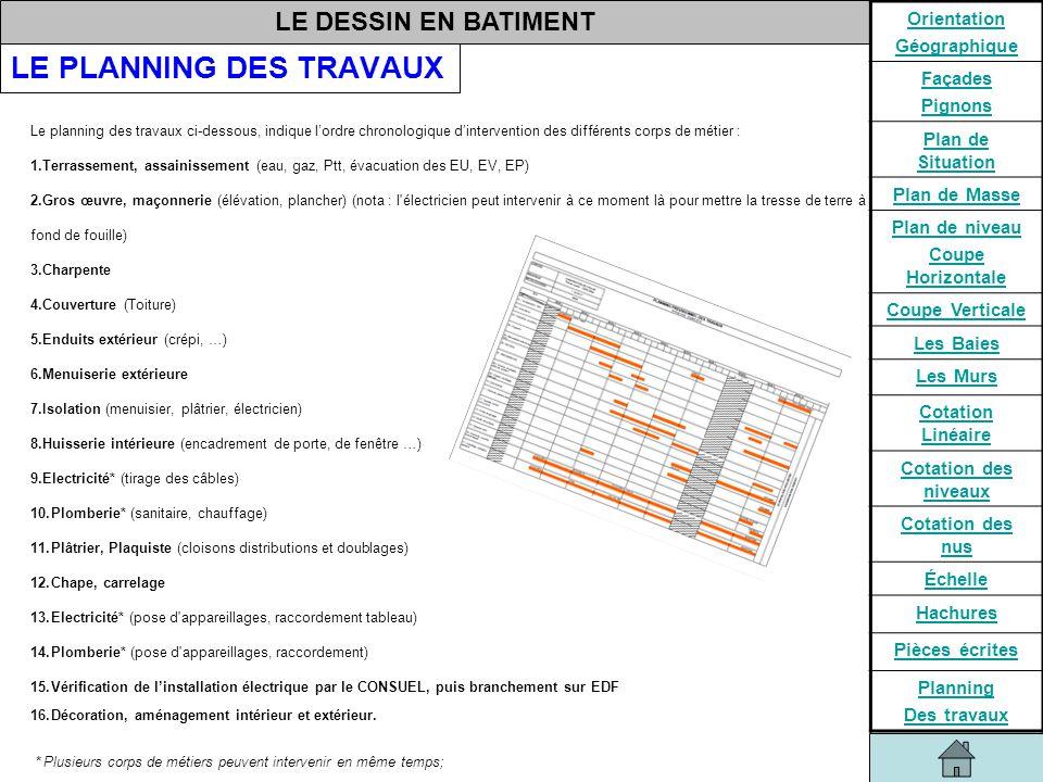 le planning des travaux - Planning Travaux Maison Individuelle