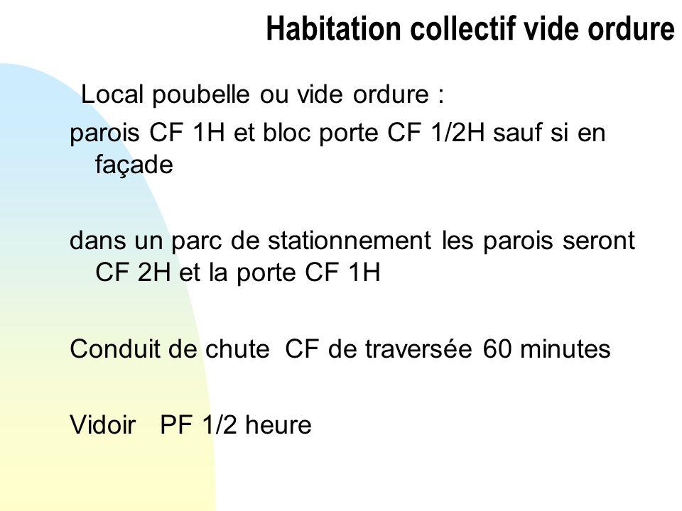 Presentaton securite incendie ppt t l charger for Bloc porte cf 1h