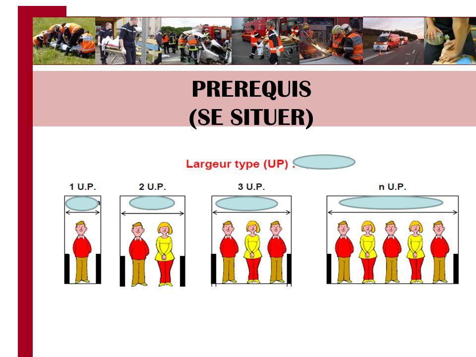 PREREQUIS (SE SITUER)