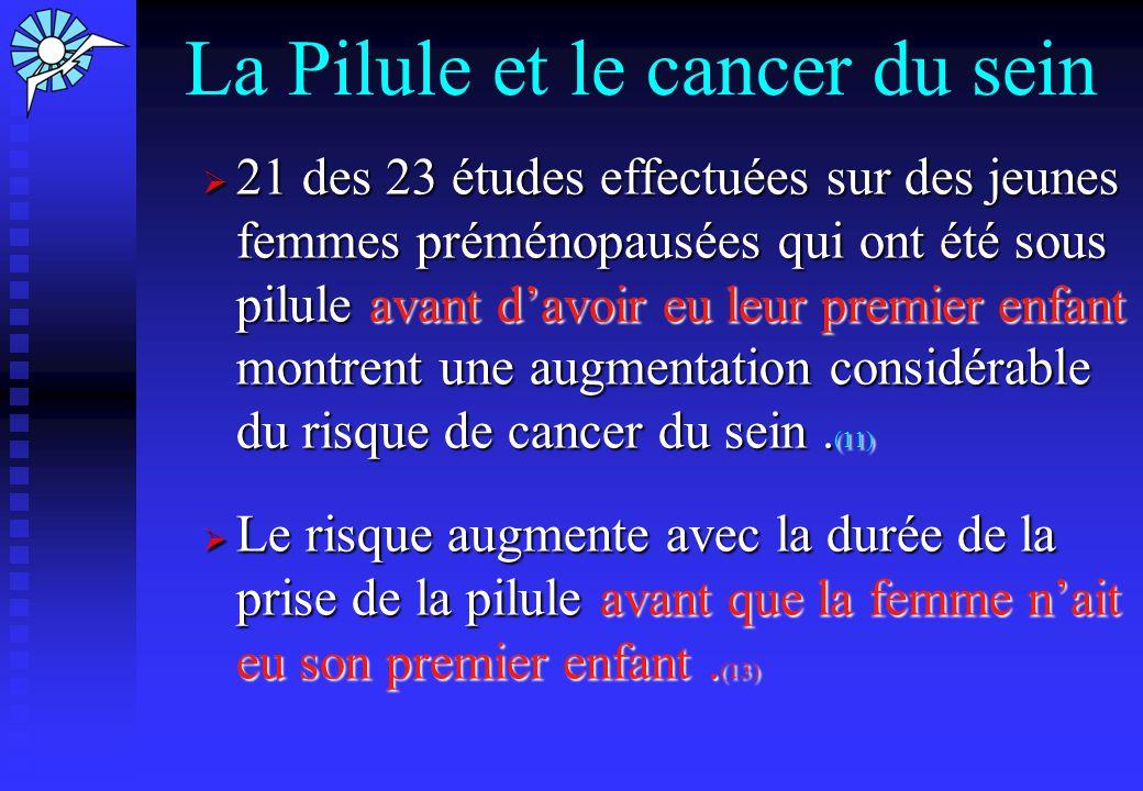La pilule, facteur de risque du cancer du sein -