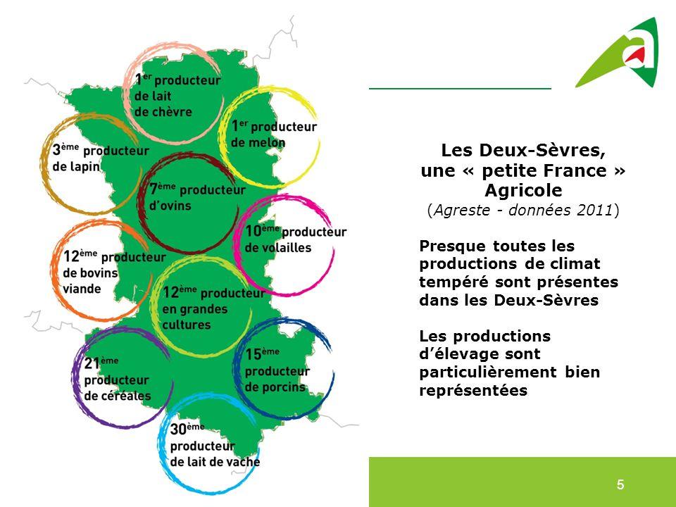 Les Deux Sèvres, Une « Petite France » Agricole