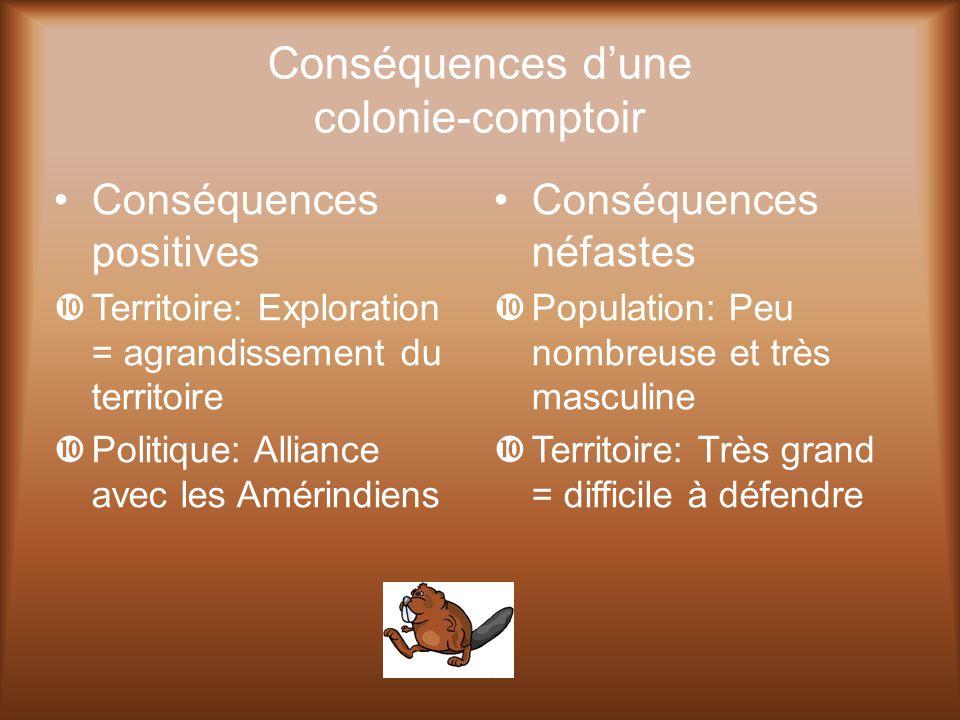 Conséquences d'une colonie-comptoir