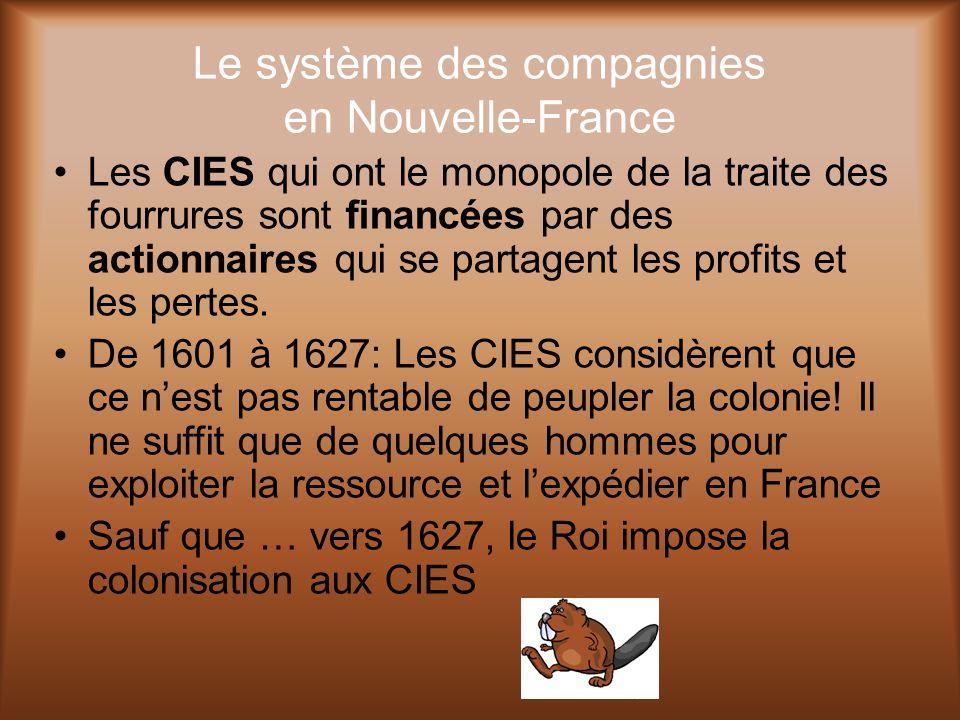 Le système des compagnies en Nouvelle-France