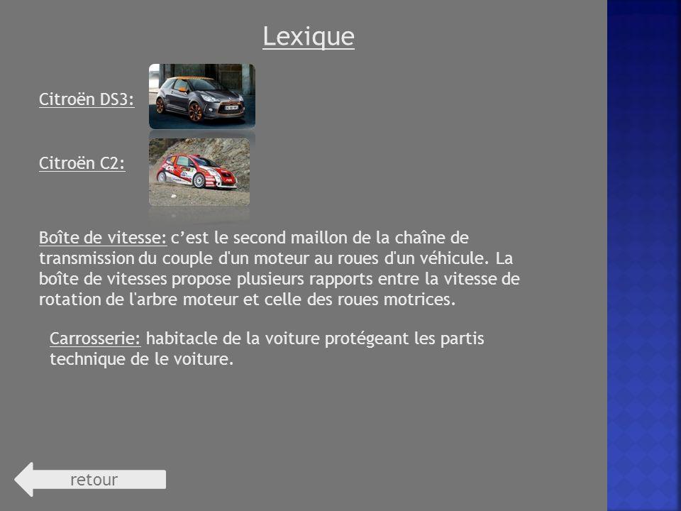 Lexique Citroën DS3: Citroën C2:
