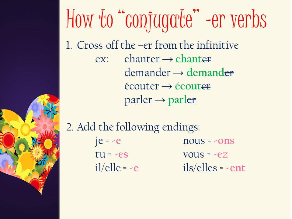 How to conjugate –er verbs