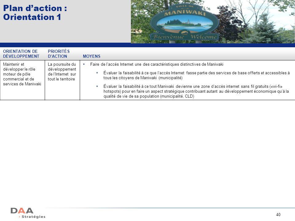 Plan de d veloppement et de diversification conomique - Developpement photo gratuit sans frais de port ...