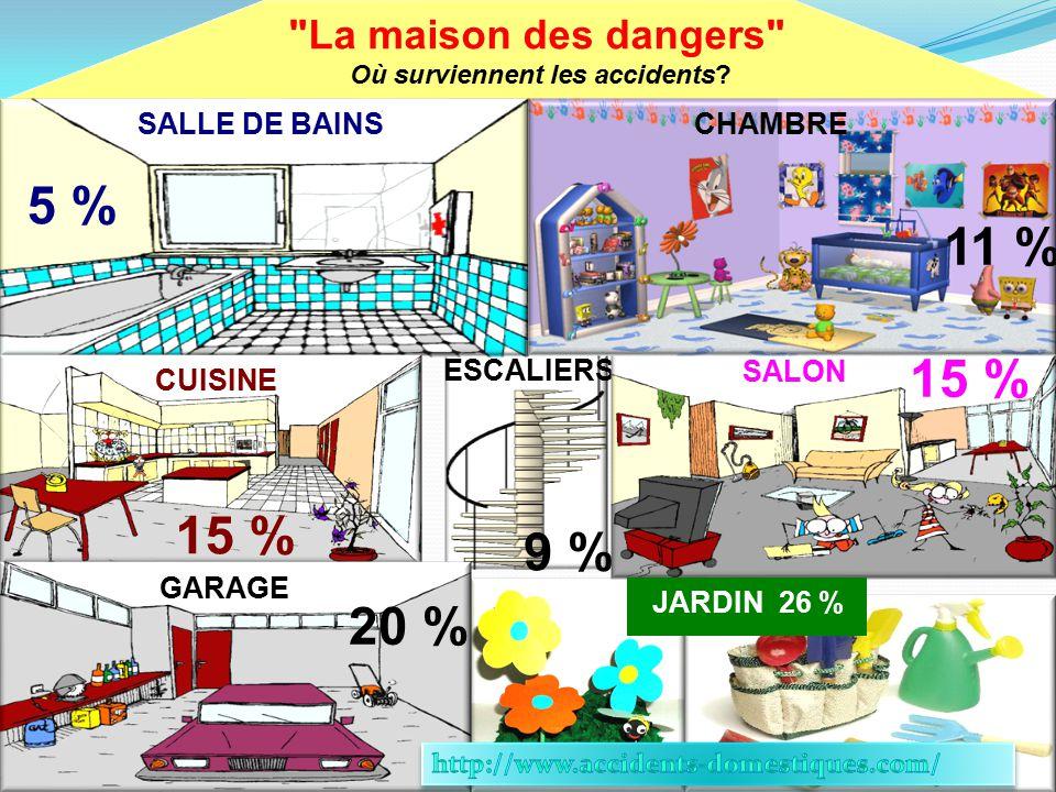 Bonjour bienvenue ppt video online t l charger for Accident domestique cuisine