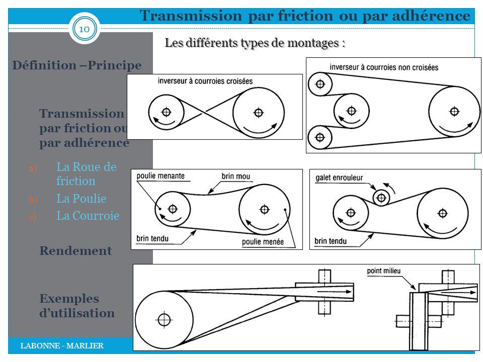 Transmission par friction ou par adhérence