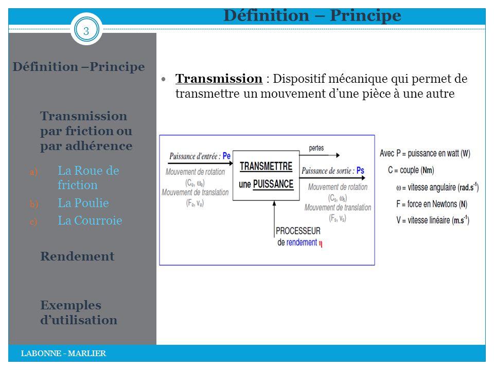 Définition – Principe Définition –Principe
