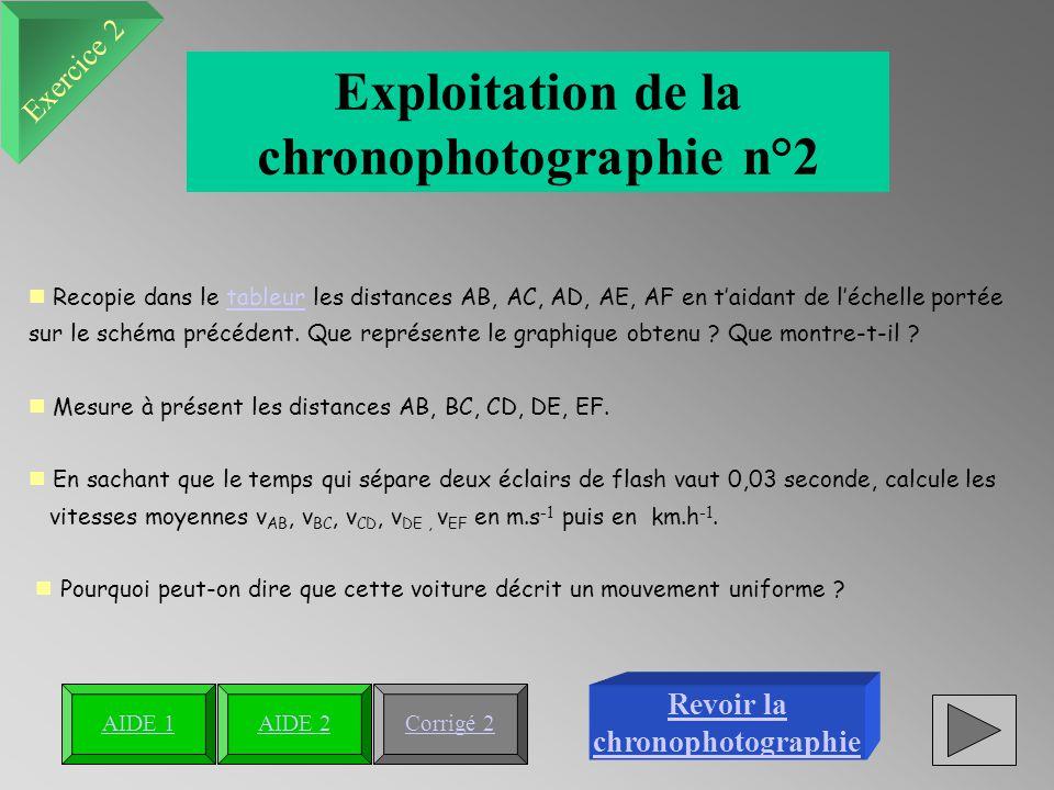 Exploitation de la chronophotographie n°2 Revoir la chronophotographie