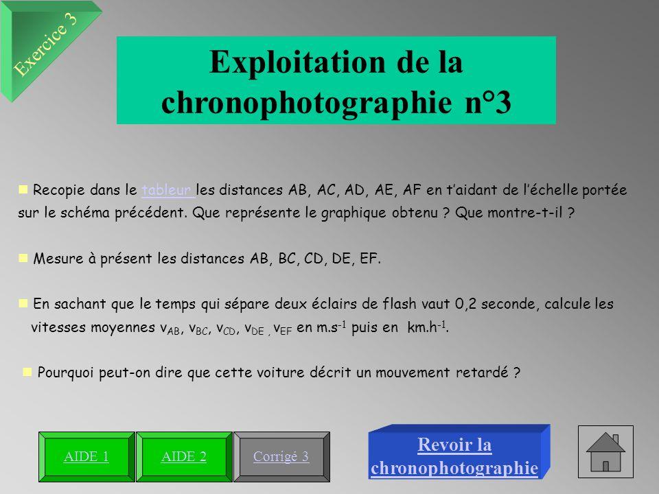 Exploitation de la chronophotographie n°3 Revoir la chronophotographie