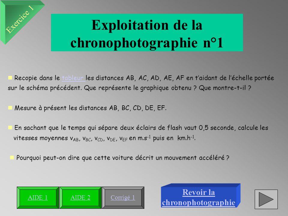 Exploitation de la chronophotographie n°1 Revoir la chronophotographie