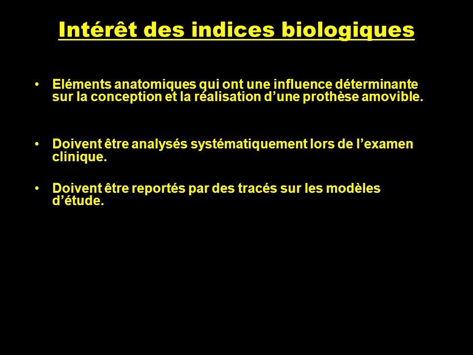 Intérêt des indices biologiques