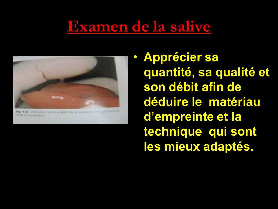 Examen de la salive