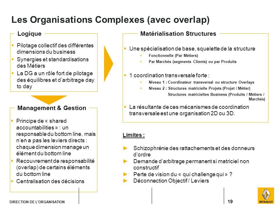 Organisation groupe renault et int gration par croissance for Dujardin hec
