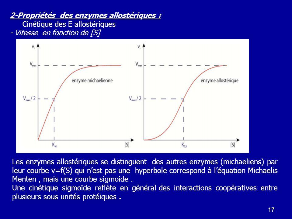 2-Propriétés des enzymes allostériques :
