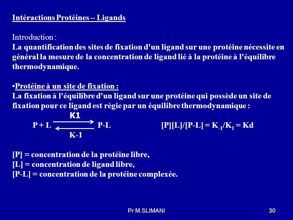 Intéractions Protéines – Ligands Introduction :