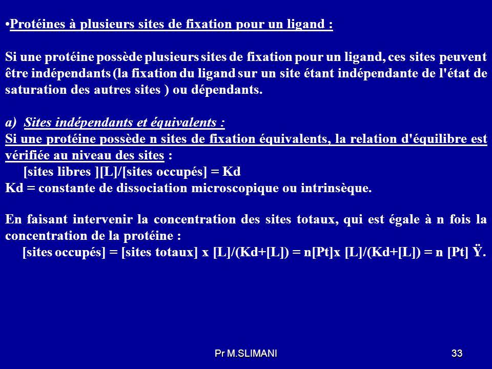 Protéines à plusieurs sites de fixation pour un ligand :