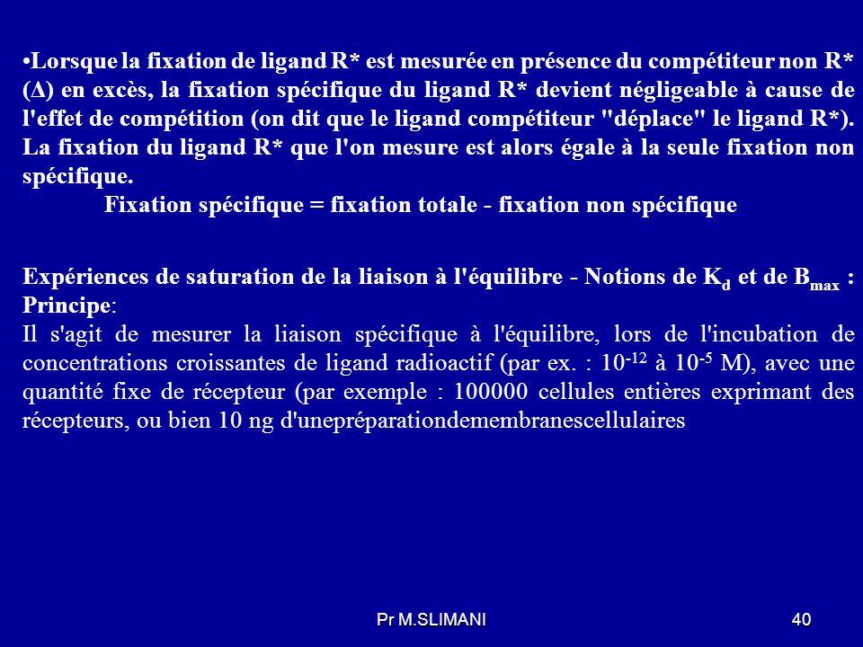 Fixation spécifique = fixation totale - fixation non spécifique