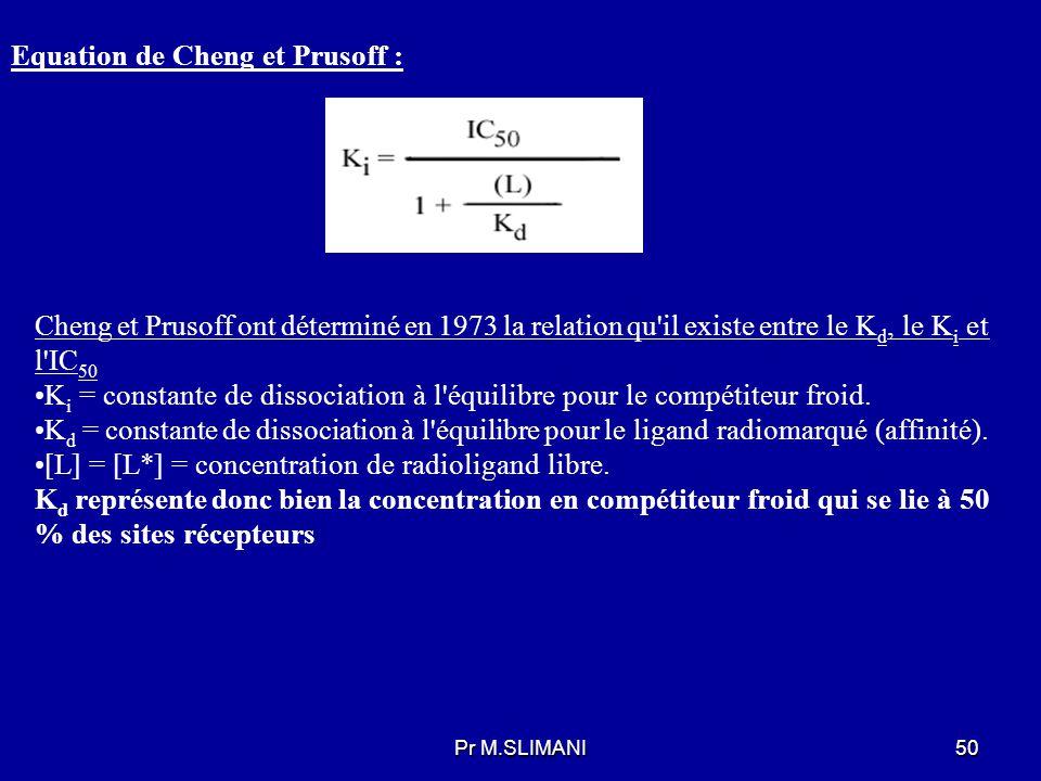 Equation de Cheng et Prusoff :