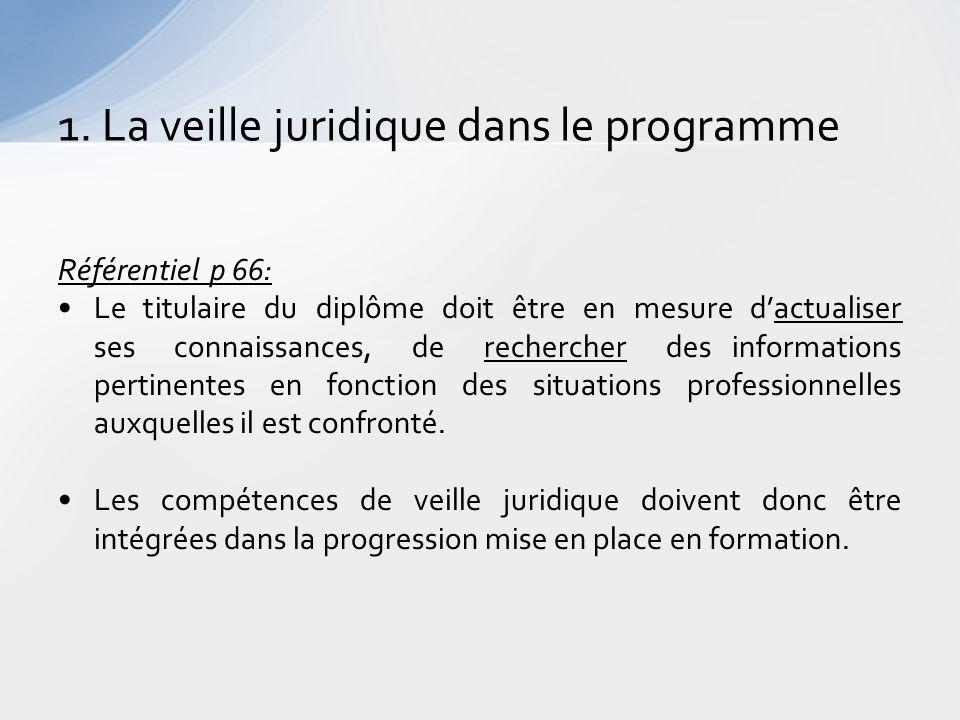 1. La veille juridique dans le programme