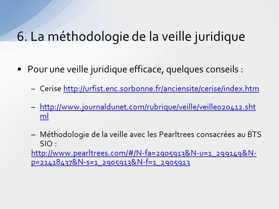 6. La méthodologie de la veille juridique