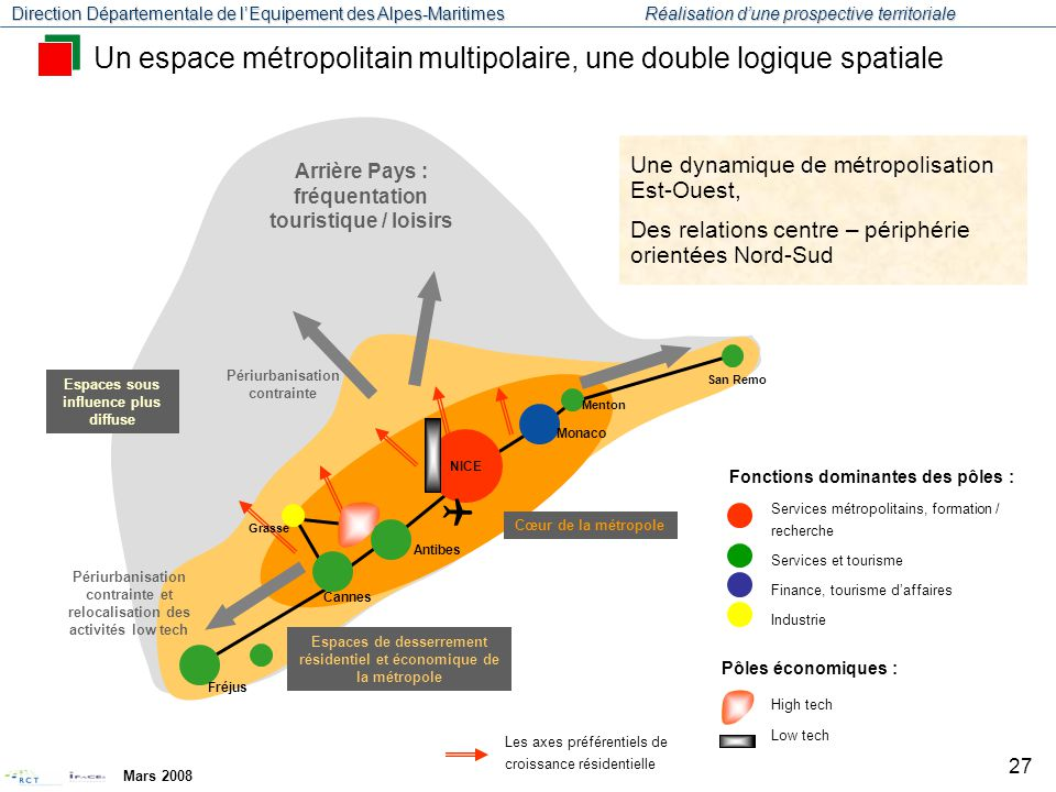  Un espace métropolitain multipolaire, une double logique spatiale