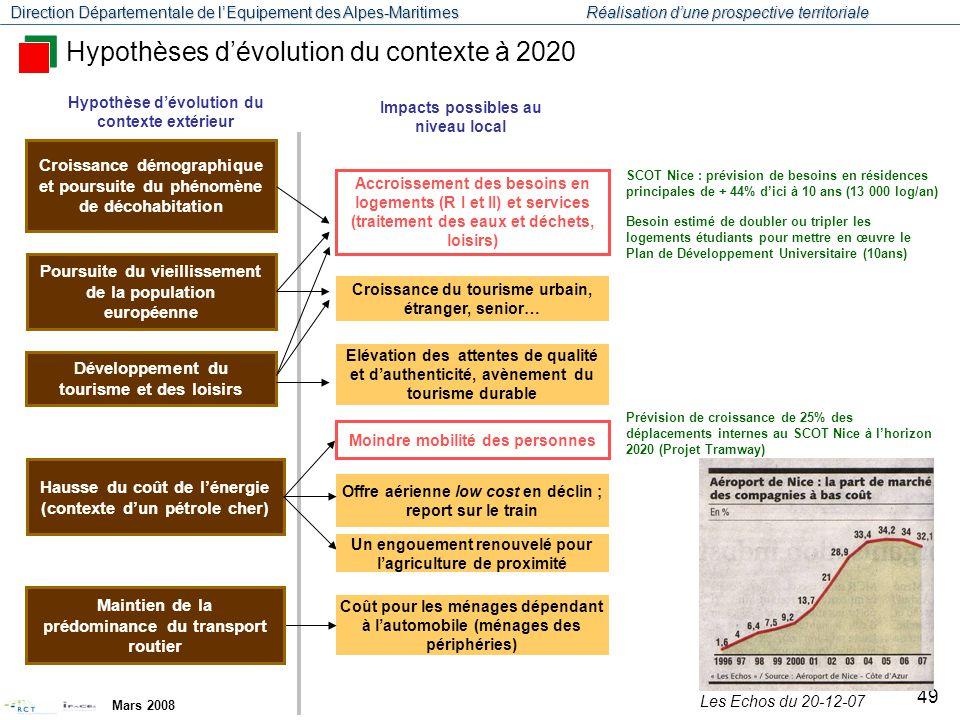 Hypothèses d'évolution du contexte à 2020